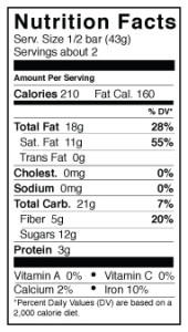 Chimp Nutritional Panel