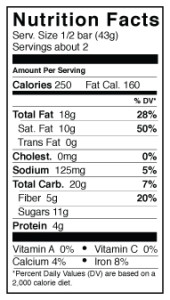 Owl Nutritional Panel